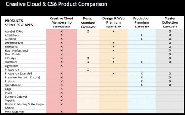 adobe creative cloud cs6